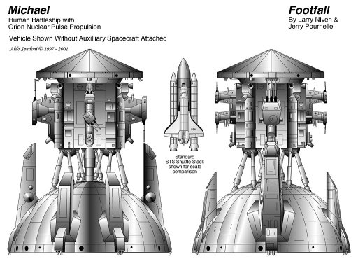 Favorite Spaceships from Science Fiction?