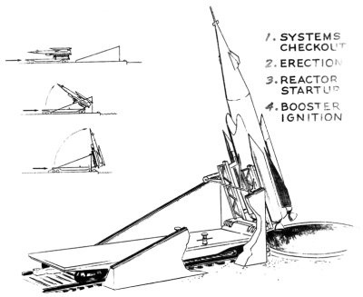 Many diagrams, including detailed inboard views, are provided.