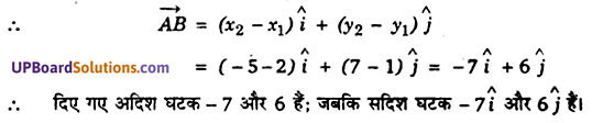 Vector Algebra Class 12 UP Board Solutions Chapter 10