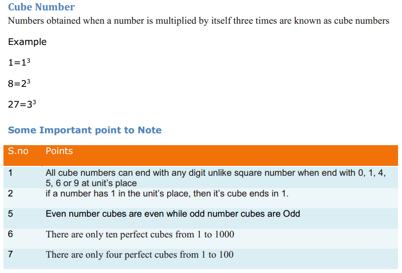 Cubes and Cube Roots Formulas for Class 8 Q1