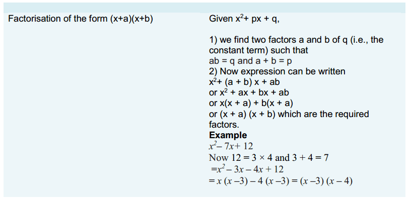 Factorisation Formulas Class 8 Q3