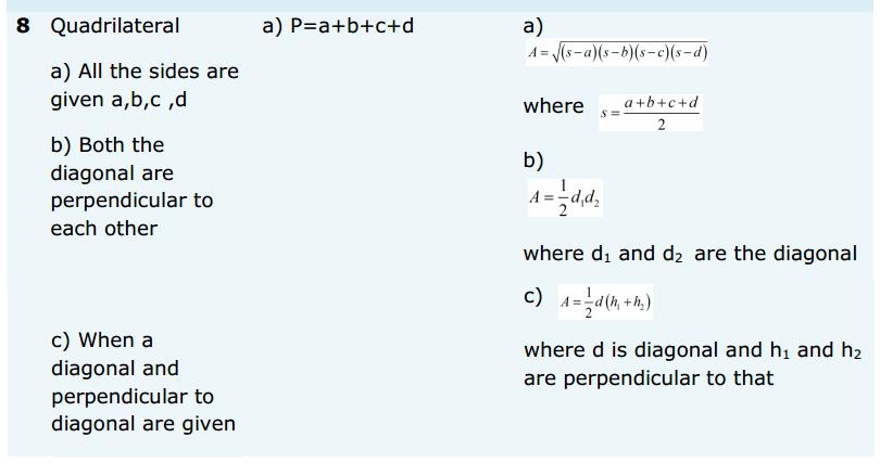 Heron's Formula Formulas for Class 9 Q5