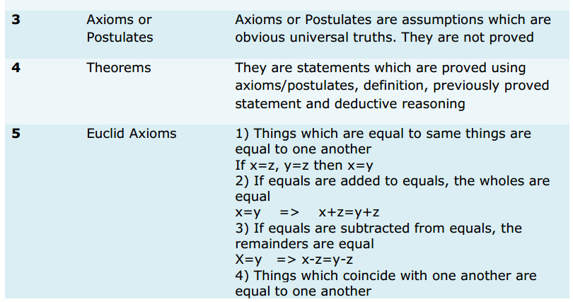 Introduction to Euclid's Geometry Formulas for Class 9 Q2