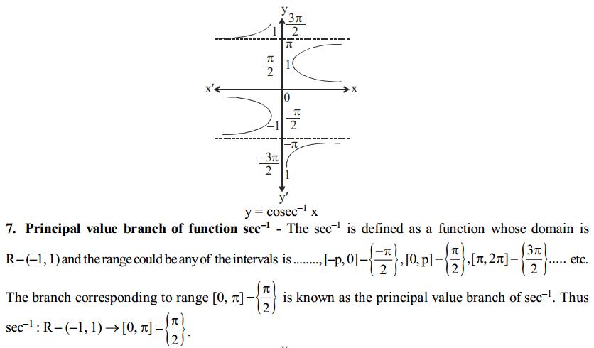 Inverse Trigonometric Functions Formulas for Class 12 Q5