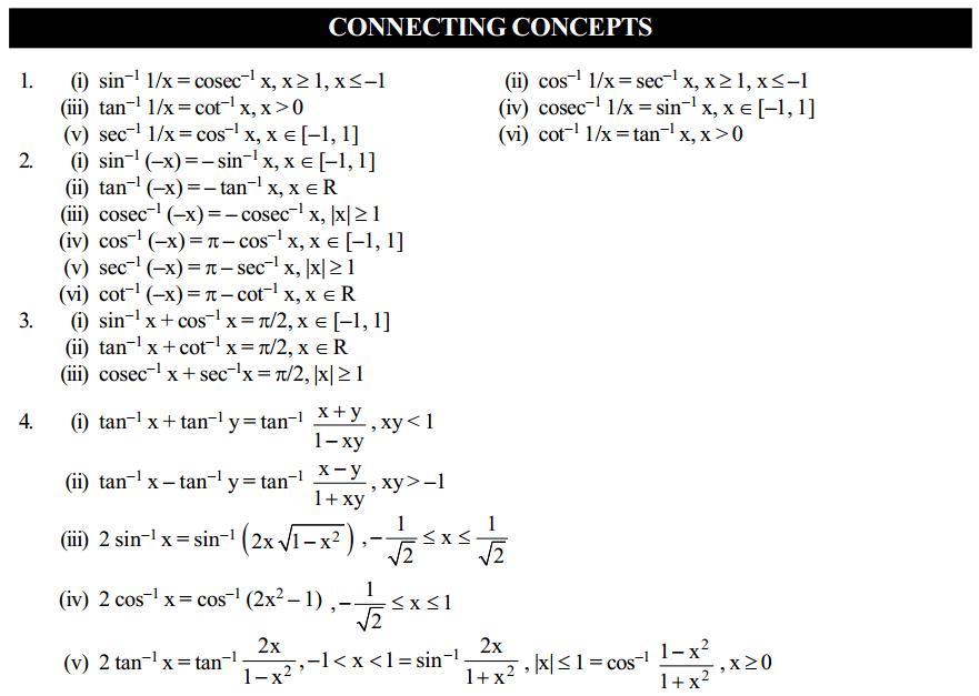 Inverse Trigonometric Functions Formulas for Class 12 Q8