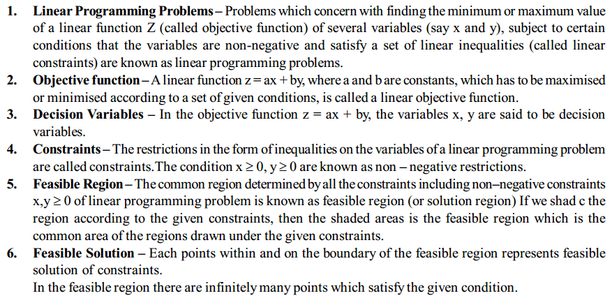 Linear Programming Formulas for Class 12 Q1