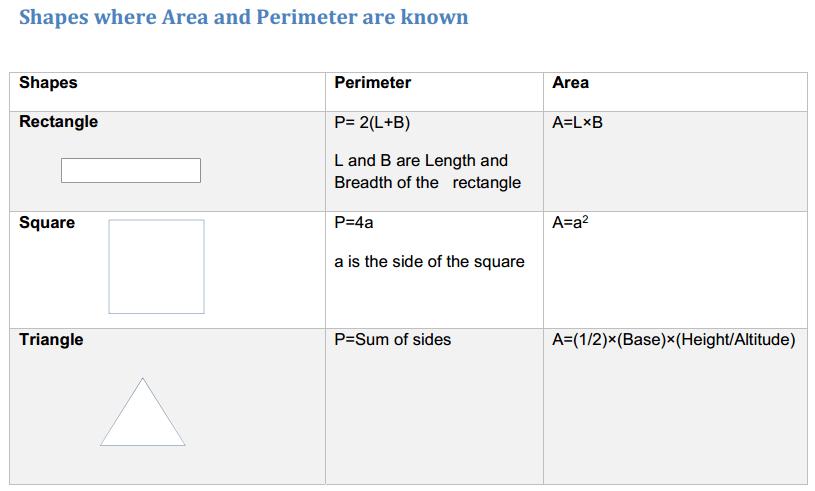 Mensuration Formulas Class 8 Q2