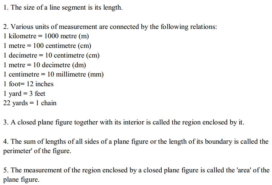 Mensuration Formulas Formulas for Class 6 Q1