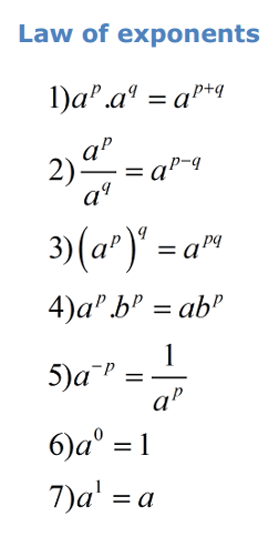 Number Systems Formulas for Class 9 Q4