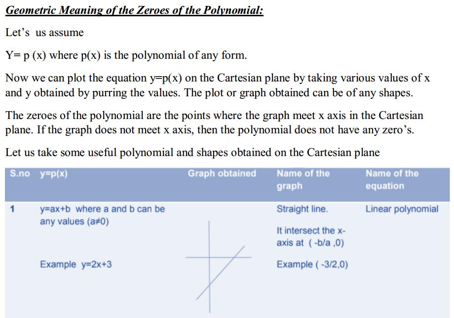 Polynomials Formulas for Class 10 Q3