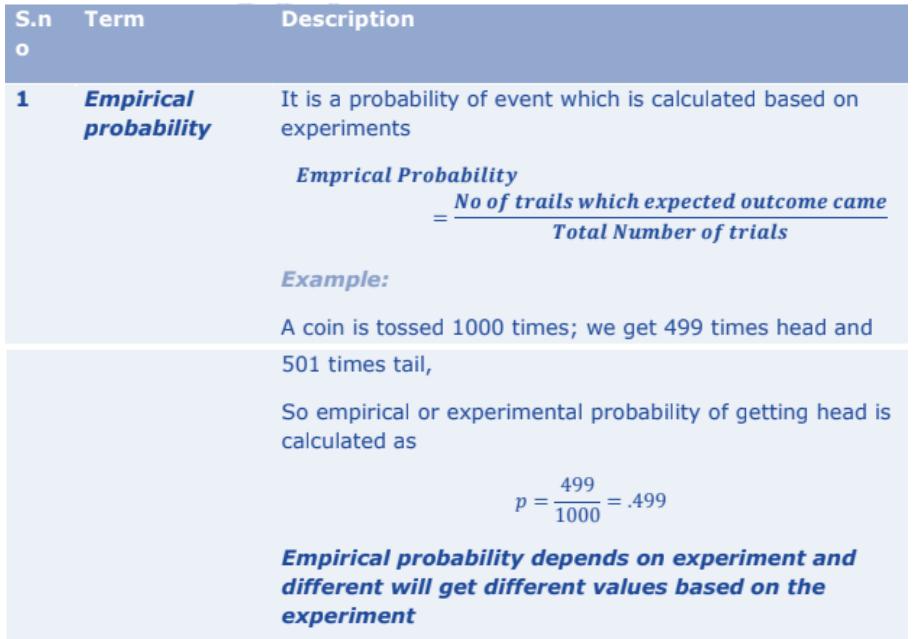 Probability Formulas for Class 10 Q1