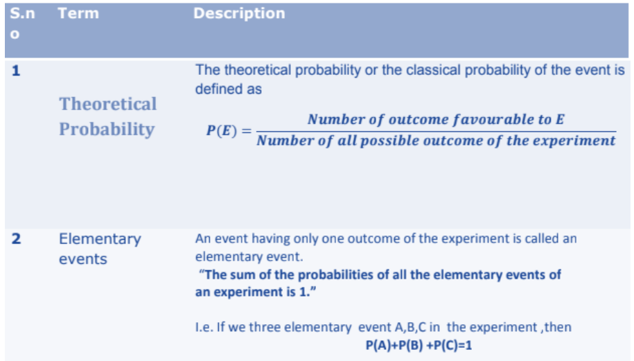 Probability Formulas for Class 10 Q3