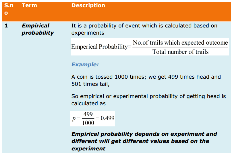 Probability Formulas for Class 9 Q1