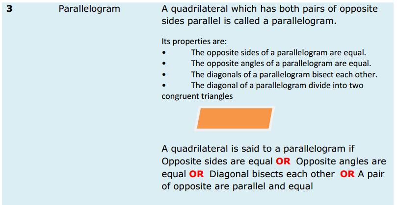 Quadrilaterals Formulas for Class 9 Q2