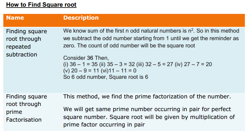 Squares and Square Roots Formulas for Class 8 Q4