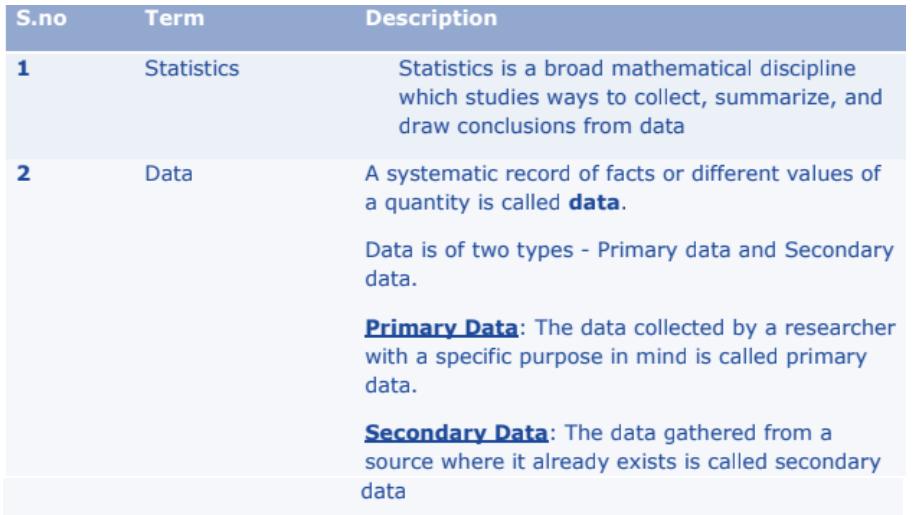 Statistics Formulas for Class 10 Q1