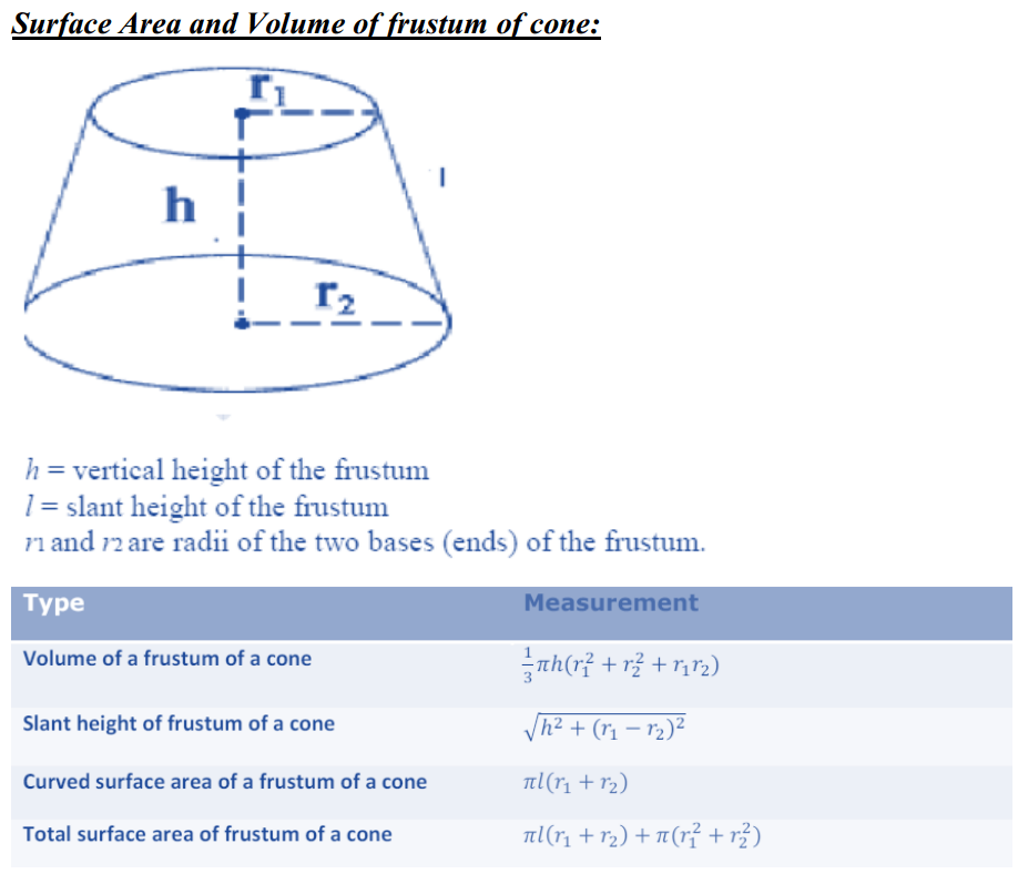 Surface Areas and Volumes Formulas for Class 10 Q11
