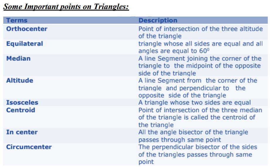 Triangles Formulas for Class 10 Q9