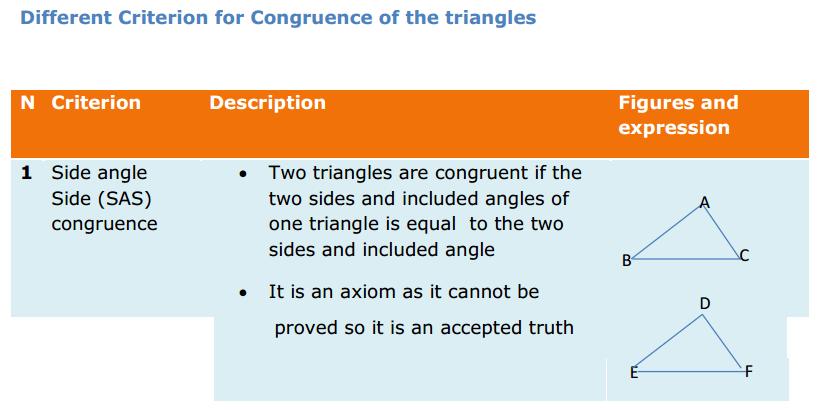 Triangles Formulas for Class 9 Q3