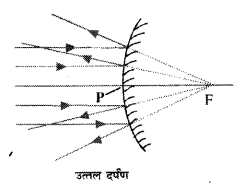 UP Board Solutions for Class 7 Science Chapter 16प्रकाश 12
