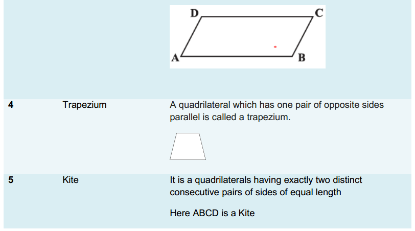 Understanding Quadrilaterals Formulas for Class 8 Q7