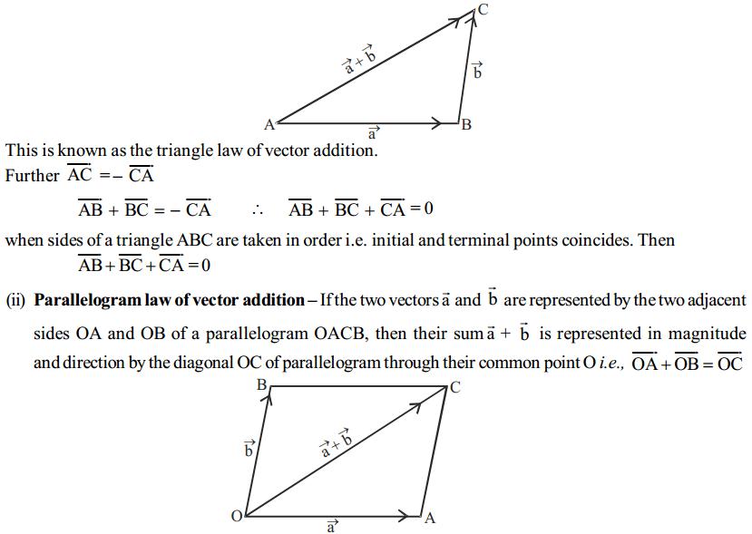 Vector Algebra Formulas for Class 12 Q3