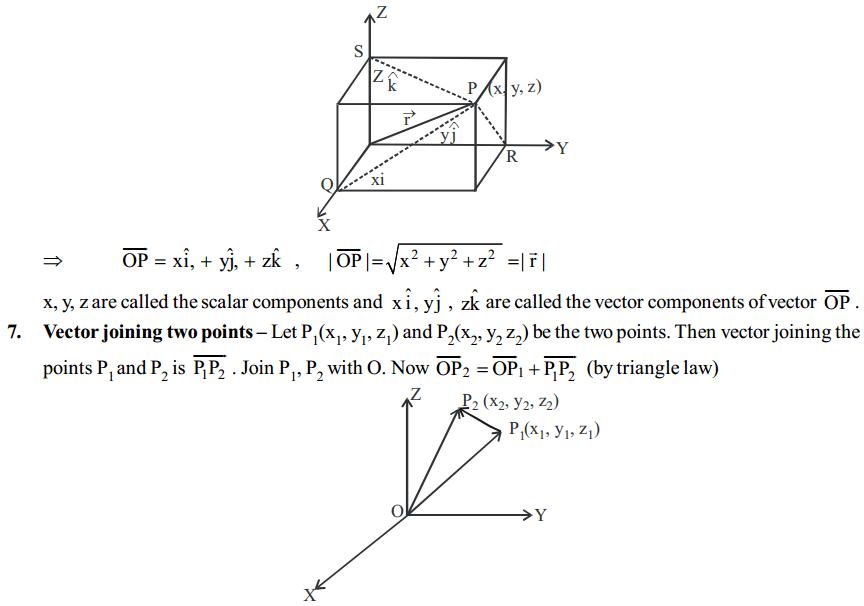 Vector Algebra Formulas for Class 12 Q5