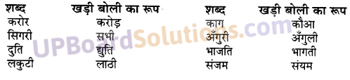 UP Board Solutions for Class 10 Hindi Chapter 3 रसखान (काव्य-खण्ड)