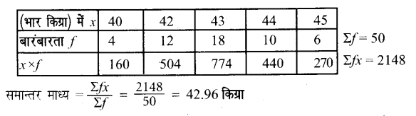 UP Board Solution Class 7 Maths Chapter 3 साँख्यिकी