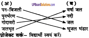 UP Board Solutions for Class 8 Environment Chapter 5 जल संचयन एवं पुनर्भरण 2