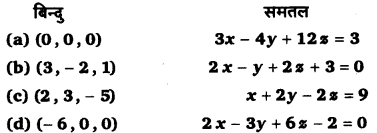 UP Board Solutions for Class 12 Maths Chapter 11 Three Dimensional Geometry image 59