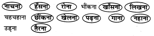 UP Board Solutions for Class 2 Hindi Kalrav Chapter 15 कद्दू जी की बारात 1