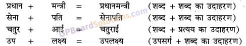UP Board Solutions for Class 10 Hindi तत्सम शब्द img-7