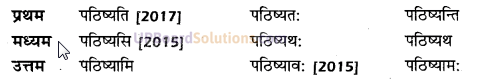 UP Board Solutions for Class 10 Hindi धातु-रूप img-24