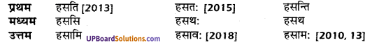 UP Board Solutions for Class 10 Hindi धातु-रूप img-28