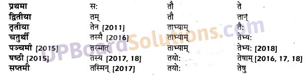 UP Board Solutions for Class 10 Hindi शब्द-रूप img-12