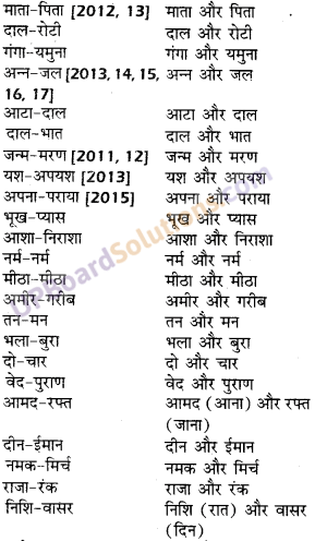 UP Board Solutions for Class 10 Hindi समास img-18