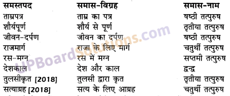UP Board Solutions for Class 10 Hindi समास img-21