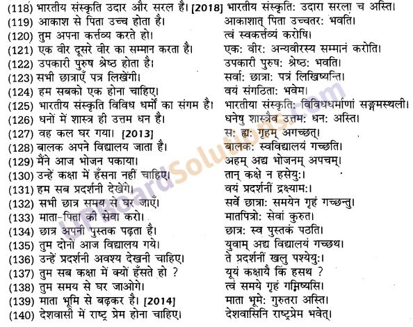 UP Board Solutions for Class 10 Hindi हिन्दी-संस्कृत अनुवाद img-29