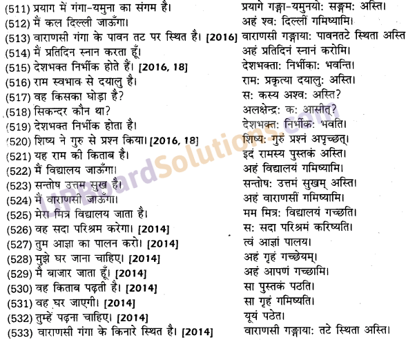 UP Board Solutions for Class 10 Hindi हिन्दी-संस्कृत अनुवाद img-42
