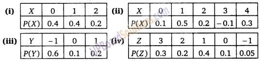 UP Board Solutions for Class 12 Maths Chapter 13 Probability image 56