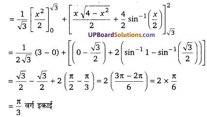 UP Board Solutions for Class 12 Maths Chapter 8 Application of Integrals image 7
