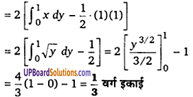 UP Board Solutions for Class 12 Maths Chapter 8 Application of Integrals image 13