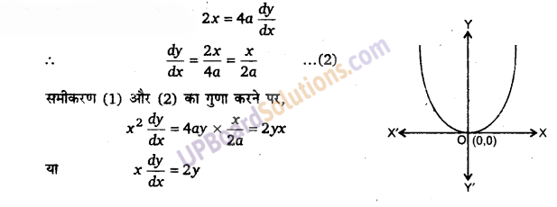 UP Board Solutions for Class 12 Maths Chapter 9 Differential Equations image 25