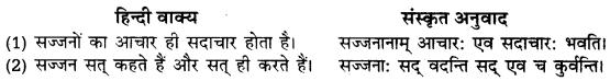 UP Board Solutions for Class 10 Hindi हिन्दी-संस्कृत अनुवाद img-4