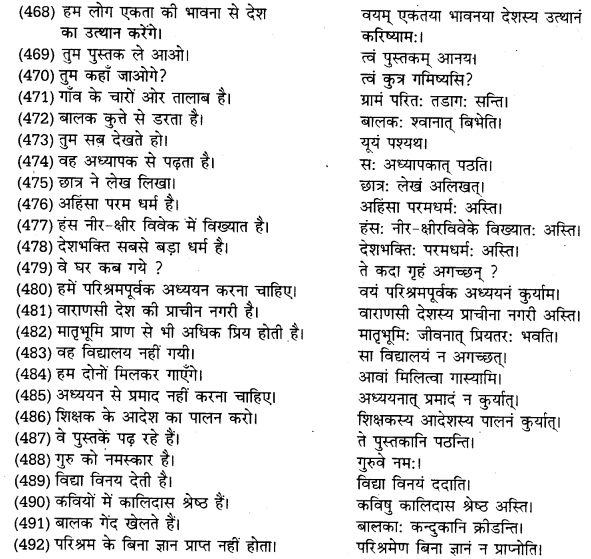 UP Board Solutions for Class 10 Hindi हिन्दी-संस्कृत अनुवाद img-8