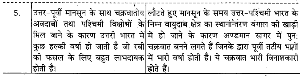UP Board Solutions for Class 11 Geography Indian Physical Environment Chapter 4 Climate (जलवायु) img 2