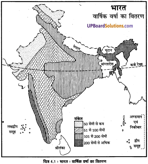 UP Board Solutions for Class 11 Geography Indian Physical Environment Chapter 4 Climate (जलवायु) img 3