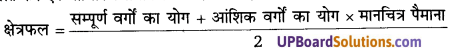 UP Board Solutions for Class 11 Geography Practical Work in Geography Chapter 1 Introduction to Maps(मानचित्र का परिचय) img 1