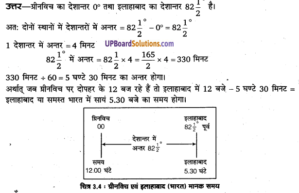 UP Board Solutions for Class 11 Geography Practical Work in Geography Chapter 3 Latitude, Longitude and Time(अक्षांश, देशांतर और समय) img 5